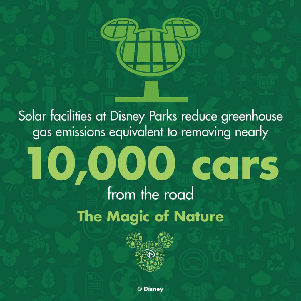 Disney Celebrates Earth Day